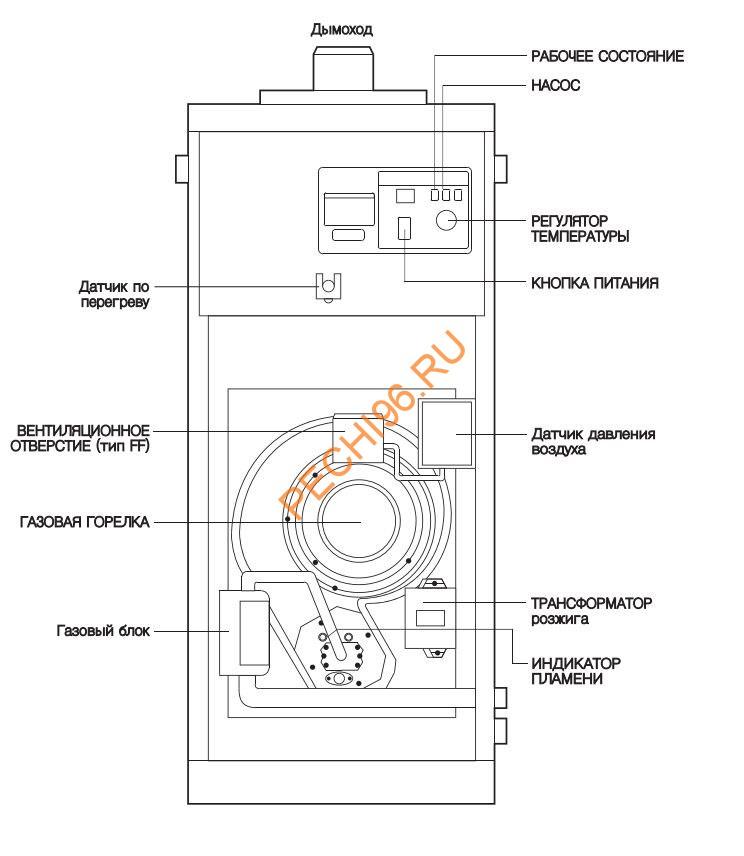 Теплообменник напольный газовый котел навьен неисправности теплообменник пластинчатый p012 fp 205 59